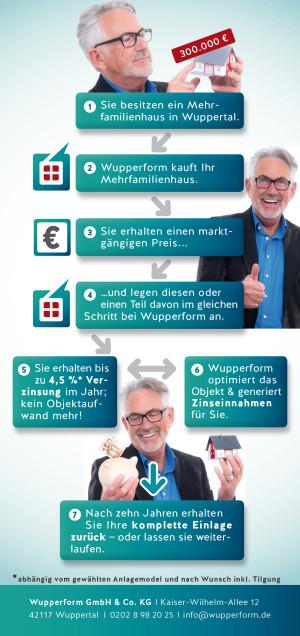 Wupperform_HausfuerRendite–2_klein